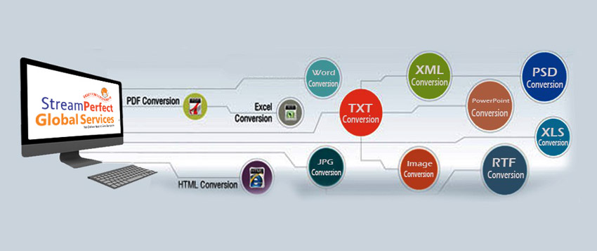 Data Conversion Service India